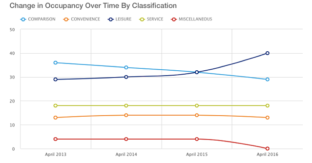 Hammersmith_Broadway__occupancy_over_time.png