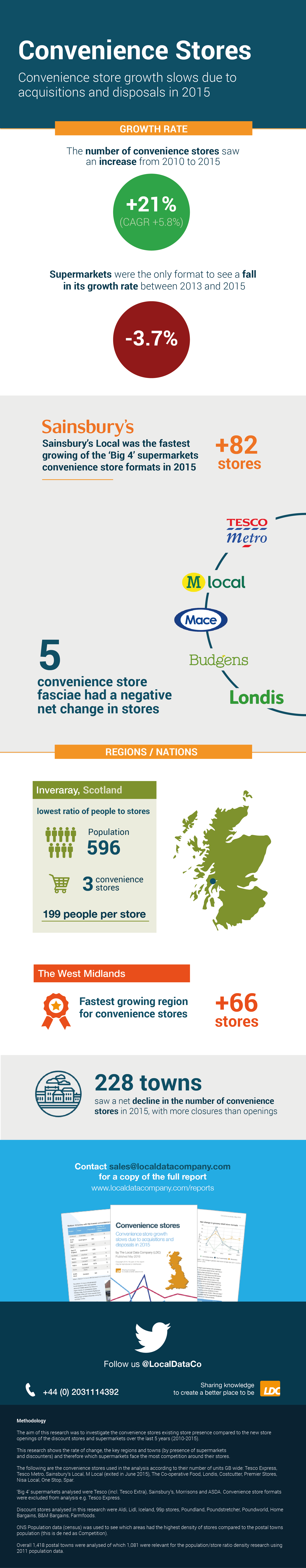 Infographic_-_Convenience_stores_May_2016-02.png