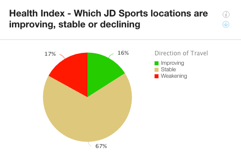 JD_New_Health_Index.png