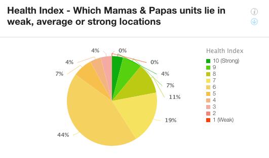 MamasPapas_health_1-1.png