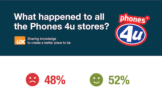 What_happened_to_all_the_Phones_4u_stores.png