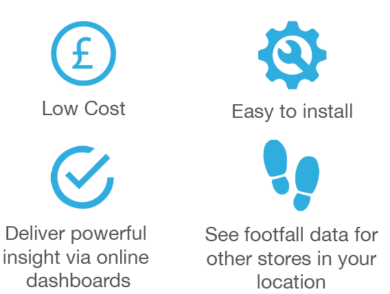 Benefits of installing a footfall device