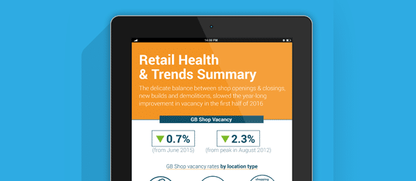 Retail Health & Trends Summary H1 2016