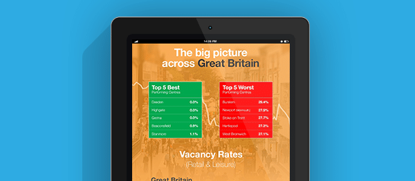 UK Vacancy Rates Analysis from H2 2014