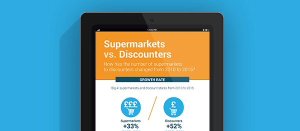 Supermarkets vs. Discounters Report (2010 – 2015)
