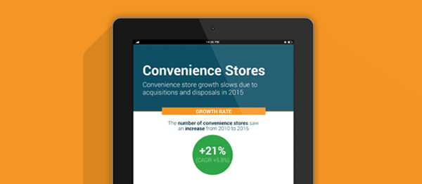 Convenience Stores Report (2010 – 2015)