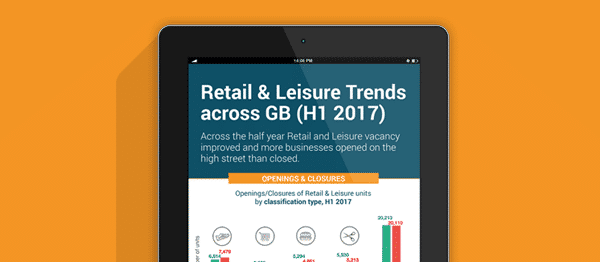 Retail & Leisure Trends Report H1 2017