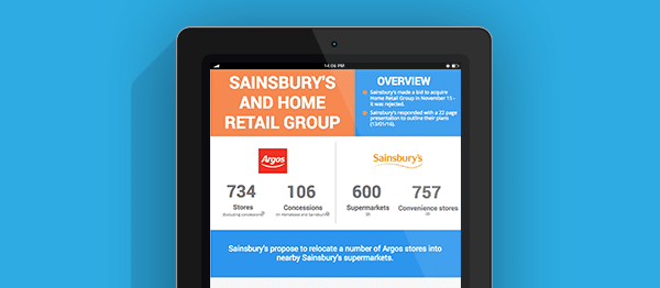 Sainsbury's Bid for Home Retail Group