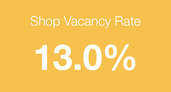 Vacancy-Rate-13.0-1