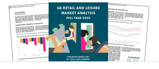 Retail and Leisure Market Analysis 2020