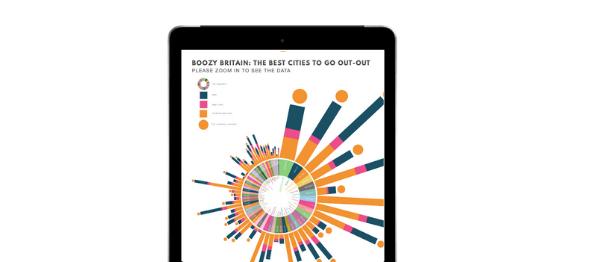 _Ipad infographic - boozy